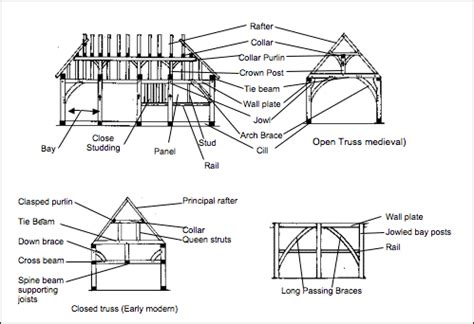 house framing terms timber framing basic terms
