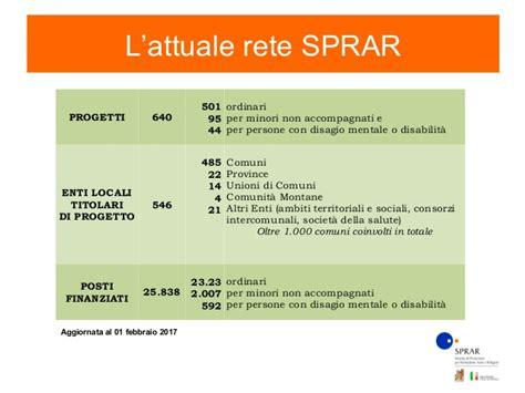 Banca Dati Sprar by 2017 03 29 Webinar Accoglienza Bancadati