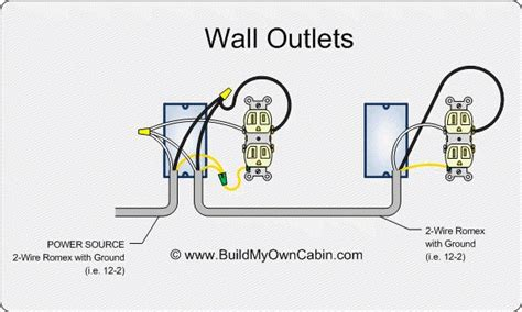 wall outlet wiring diagram inside how to wire an outlet