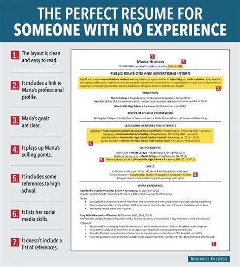 Resume For No Work Experience by Resume For Seeker With No Experience Business Insider