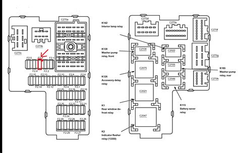 fuse box location 2013 ford explorer wiring diagrams