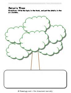 imagery tree observation organizer freeology
