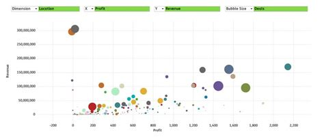 Qlikview Official Tutorial | bubble chart market share slide design for powerpoint
