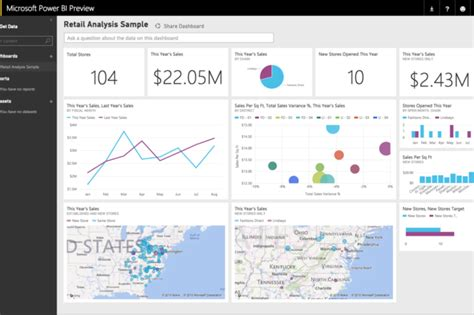 powered by article dashboard create message board microsoft s power bi sports new publish to web feature