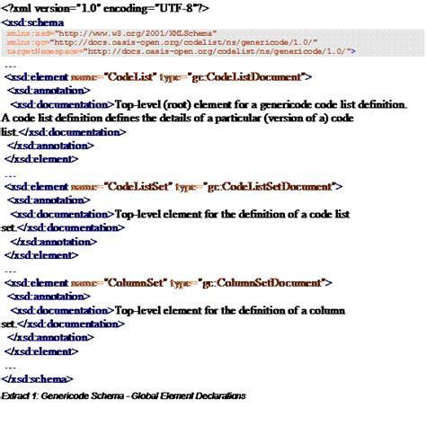 html format means code list representation genericode