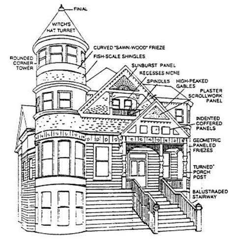 victorian home design elements 25 best ideas about queen anne houses on pinterest