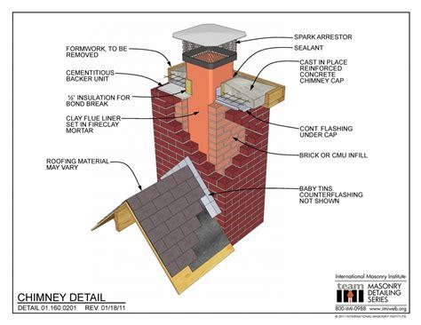 Chimney Liner End Cap - 01 160 0201 chimney detail international masonry institute