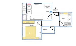 Floor plan amp placement o