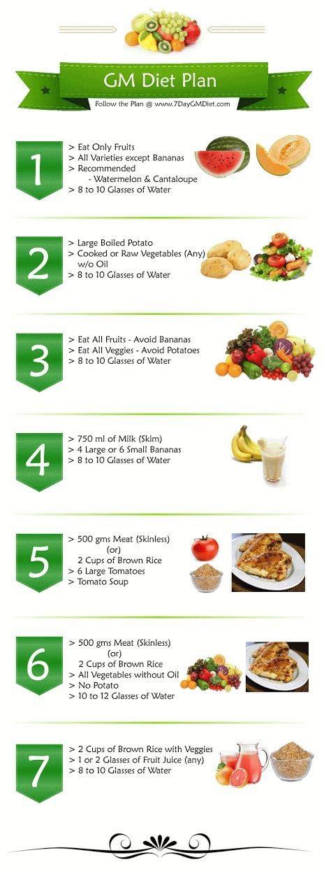 Menu Sehat Untuk Ibu menu diet sehat dan makanan diet untuk menurunkan berat badan