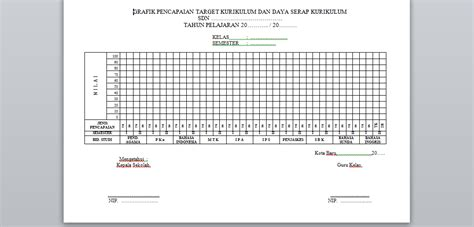 format grafik adalah contoh grafik pencapaian target kurikulum dan daya serap
