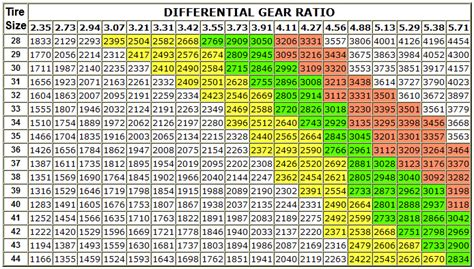 calculator differential faq offset and backspacing on wheels ih8mud forum