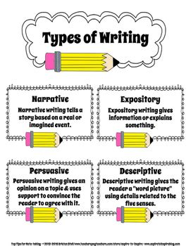 Types Of Essay Writing Styles by Kinds Of Writing Pictures To Pin On Pinsdaddy