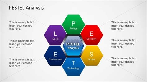 pestel analysis template pestel honeycomb structure design for powerpoint slidemodel