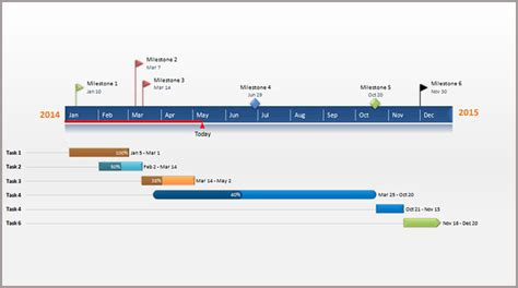 Powerpoint Project Schedule Template 24 Timeline Project Timeline In Powerpoint