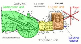 combine harvester parts diagram how combine harvesters work explain that stuff