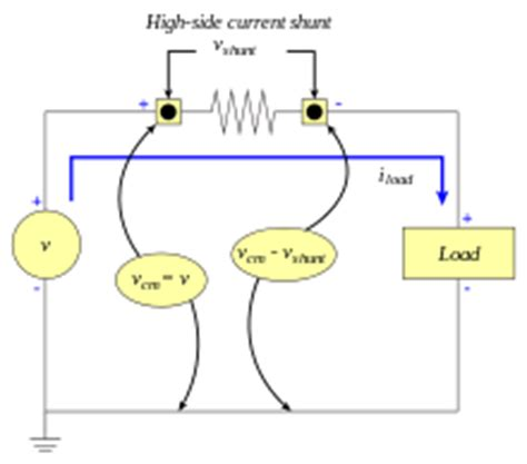 shunt resistor diagram shunt electrical