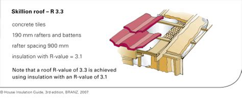 timber skillion roof construction r values for common construction types building performance