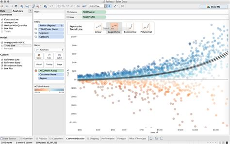 table u vendor lowdown tableau business intelligence software