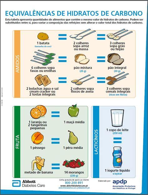 alimentos hidratos de carbono lista sic peso pesado hidratos de carbono tr 234 s