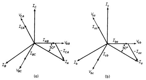 3 phase phasor diagram circuit analysis three phase circuits