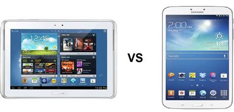 Samsung Tab 3 Vs Note 8 samsung galaxy tab 3 8 0 vs samsung galaxy note 8 comparison review