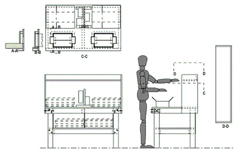 warehouse workstation layout workstation design strategos