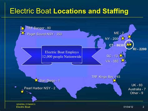 electric boat interview questions leadership development and lean six sigma at electric boat