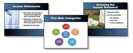 Mba Research And Curriculum Center Fi 004 Sp by Mba Research Fi 004 Your Bottom Line Income