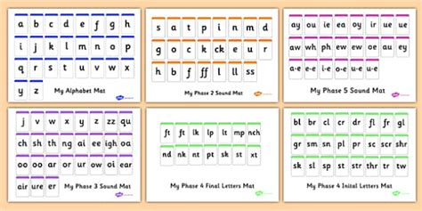 Phase 6 Phonics Sound Mat by Phase 1 To 5 Sound Mat Pack Sounds Only Phase 1 5 Sound