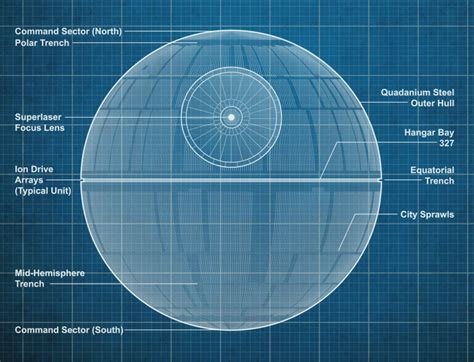 should the us government build a death star reasoncom death star wookieepedia fandom powered by wikia