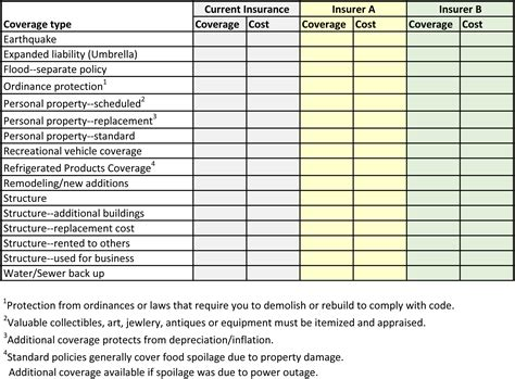 Form 3115 Checklist For Repair Regulations » Home Design 2017