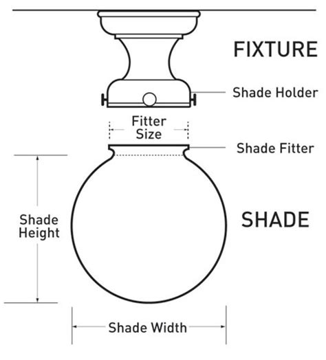 How To Measure L For Shade Size by Lighting Measuring Glass Shades Fitters