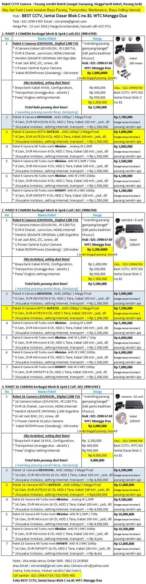 Harga Pers Berbagai Merk harga paket 4 8 16 berbagai merk