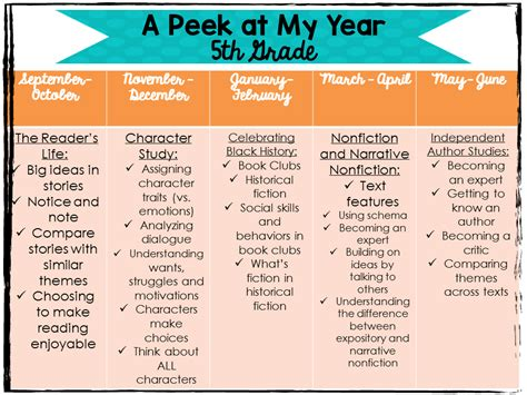 new year lesson plans 5th grade reading lesson plans for fifth graders in fifth