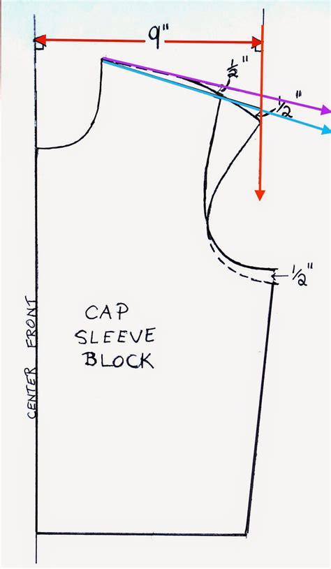t shirt pattern making artsybuildinglady how to make a cap sleeve t shirt pattern