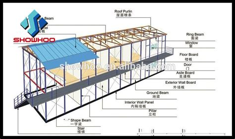 Steel Structure Shed by Steel Building Design Drawing Industrial Shed Buy
