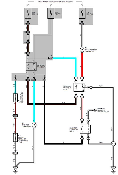 89 gti wiring diagram 21 wiring diagram images wiring