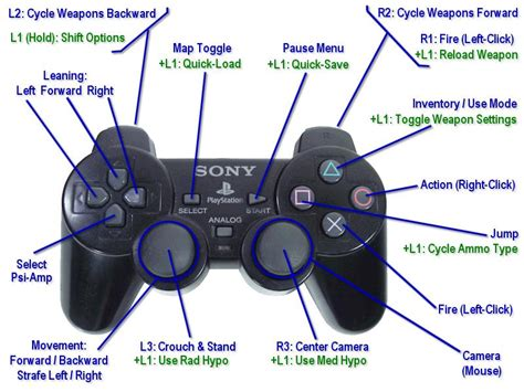 ps3 button layout for pc system shock 2 play with gamepad joystick controller