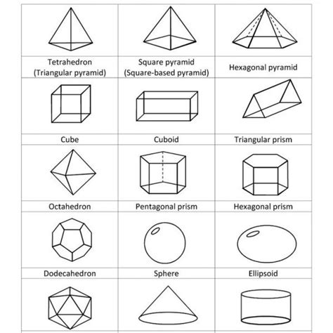 diagrams of geometric shapes the 25 best geometric shapes names ideas on origami