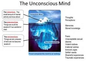 psychology quotes about behavior quotesgram