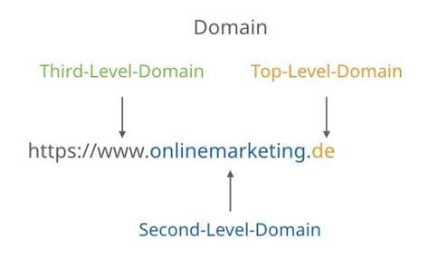 domain definition onlinemarketingde lexikon