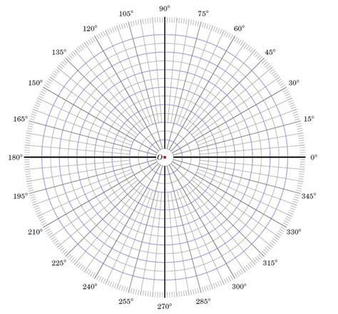 printable polar graph paper polar coordinate graph