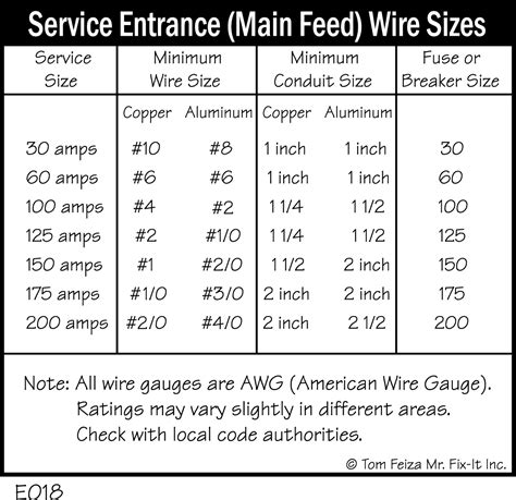 wiring diagram for whole house generator wiring diagram