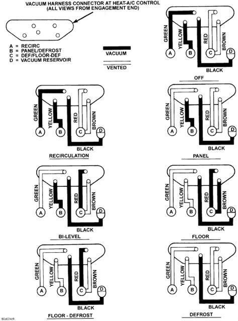 97 dodge ram vacuum diagram 97 dodge ram fuse diagram wiring diagram odicis 97 dodge ram 1500 ke line diagram dodge auto parts catalog and diagram