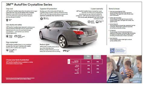 Kaca Spion Mobil Pajero Sport jual 3m auto kaca medium titanium for mobil pajero sport harga kualitas