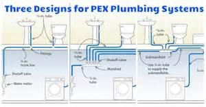 water heater system diagram water wiring diagram free