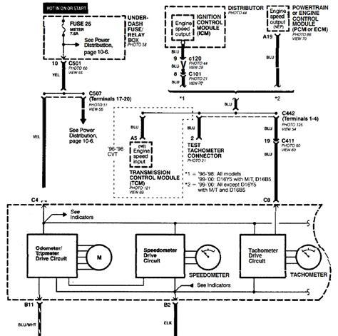 enchanting honda civic tachometer wiring diagram pictures