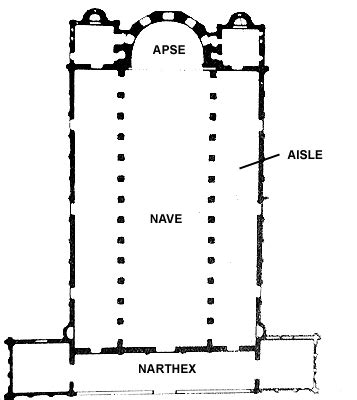 roman basilica floor plan introduction to the visual arts study guide chapter 14