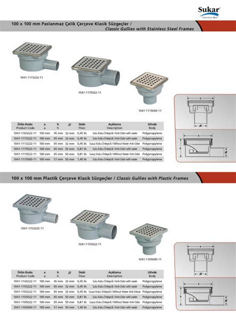 Floor Drain Clasik Anti Bau classic floor drain with anti odor stainless steel frame