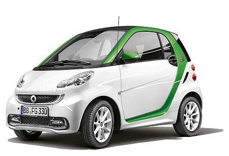 smart fortwo electric drive bsm ev